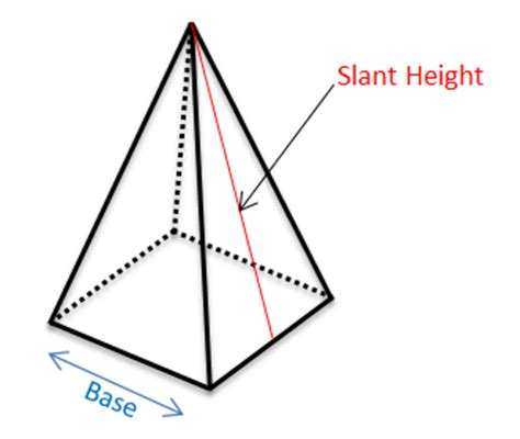 area of a square calculator gallery for gt surface area of square pyramid