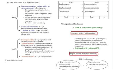 utilitaire diagramme de gantt diagramme de gantt cours bts muc gallery how to guide