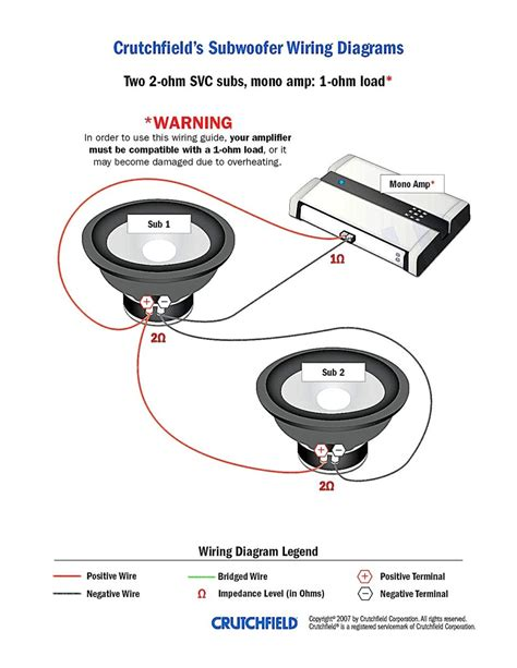 wiring diagram for subs wiring diagram