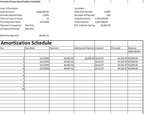 microsoft amortization template 24 free loan amortization schedule templates ms excel