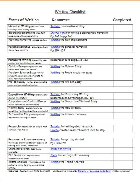 Checklist For Essay Writing by Essay Checklist