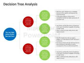 Decision Tree Template For Powerpoint by Decision Tree Analysis Template Powerpoint Slides