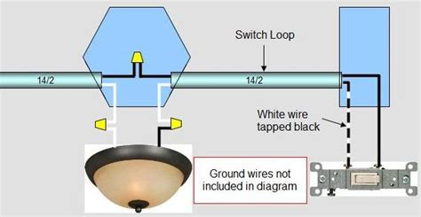 switch loop running in attic with electric doityourself com