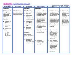 Pictures of Uti Acute Pain Nursing Care Plan