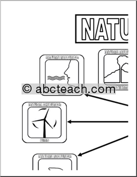 large poster natural resources b w abcteach