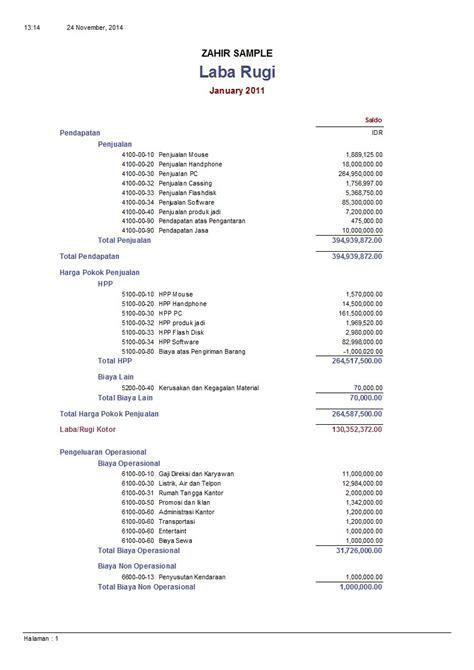 format laporan laba rugi lengkap komponen laporan keuangan yang wajib anda ketahui