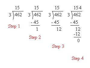 Division Step By Step Worksheet by Dividing Whole Numbers
