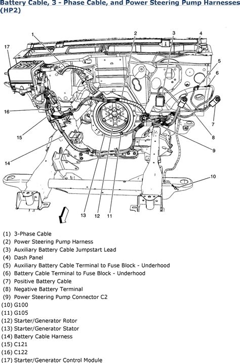 | Repair Guides | Wiring Systems (2006) | Harness Routing