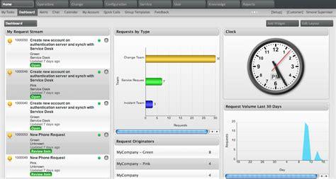 service desk user tasks service desk software and task management itouchvision