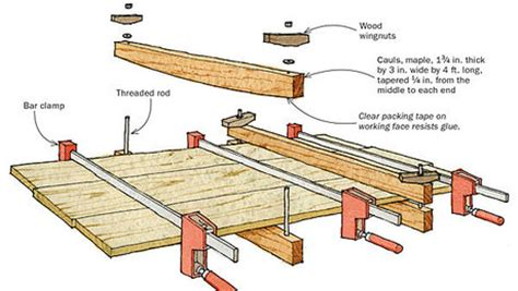 clamping jigs finewoodworking