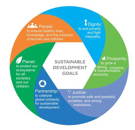global sustainable development goals and catholic values
