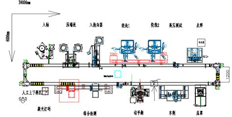 plan layout production management solutions english shenzhen gimech technology corporation