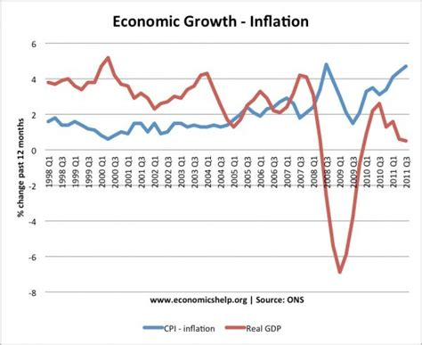 finance development december 2008 the economic geography of stagflation economics help
