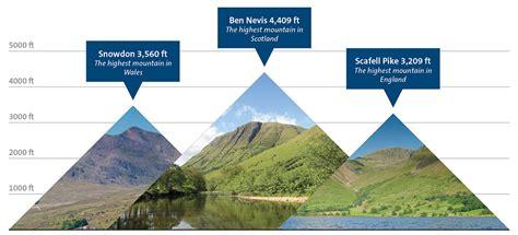 three peaks challenge wales national 3 peaks challenge adventure peaks