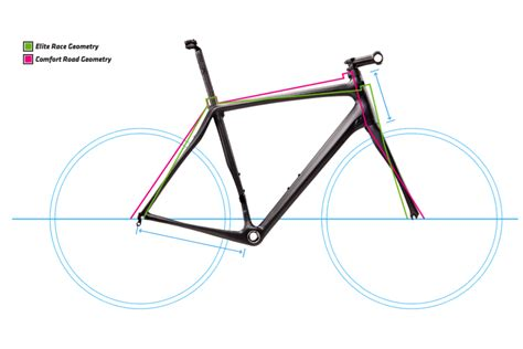 bicycle frame design geometry road bike geometry and what to look for learn the col