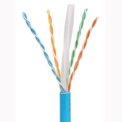 Panduit Copper Cable Cat 6 Utp 305m Nuc6c04bu C Blue pul6004wh fe copper cable enhanced cat6 4 pair 23