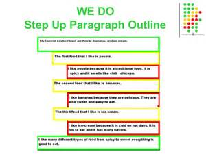 How To Write Narrative Essay Step By Step by Step Upto Writing