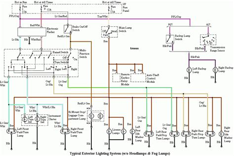 headlight wiring diagram fuse box and wiring diagram