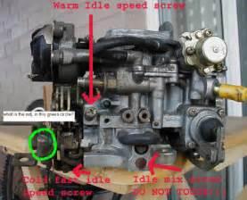 Toyota 22r Carburetor Toyota 22r Carb Diagram Carburetor Diagram Elsavadorla