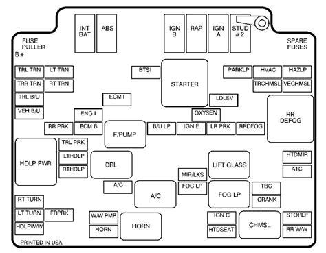box diagram of the oldsmobile bravada 1999 2001 fuse box diagram auto