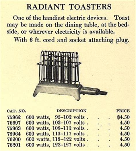 Most Durable Toaster The Decades That Invented The Future Part 1 1900 1910