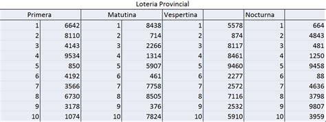 loteriasdominicanascom lotera nacional leidsa lotera resultados loteria nacional provincial 27 diciembre 2010