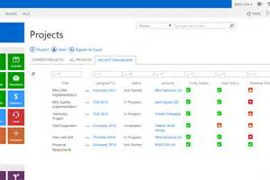 sharepoint project tracking template sharepoint project management bpa solutions
