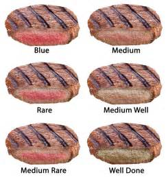 steak doneness chart country recipe book