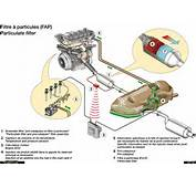 Fuel Filter Location On 2007 Audi Q7 In Addition VW Water Pump