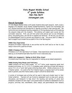 Ged essay outline