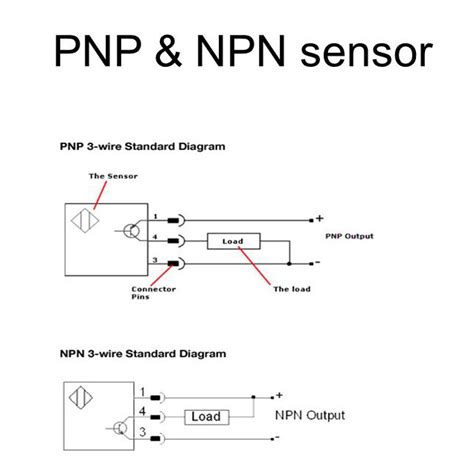 Npn Sinking difference between pnp and npn sensor