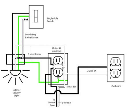 circuit diagram house wiring diagram with description