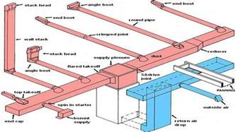 Home Theater Hvac Design Designing Basement Hvac Air Duct Design Fresh Air Intake