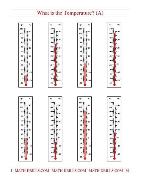 Thermometer Worksheets