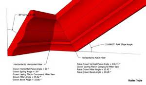 Crown Molding Angles Cutting Molding Angles Hairstylegalleries
