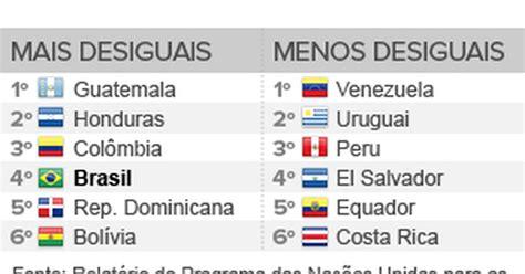 cual es el tope de ingresos para declarar 2016 monto salario para declarar 2016 colombia monto para
