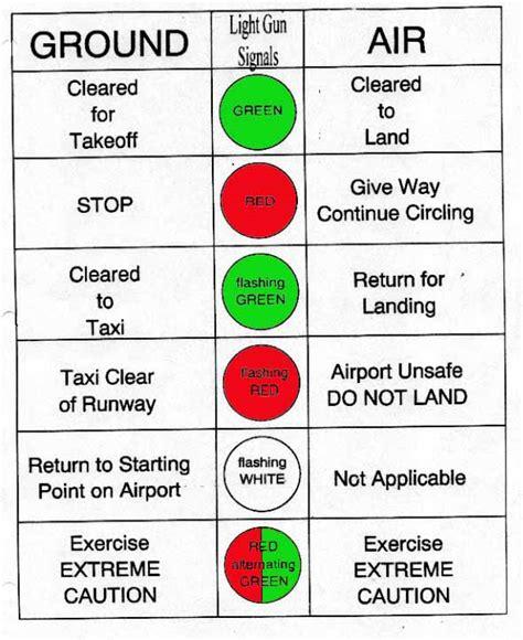 airport tower light signals aviation light signals