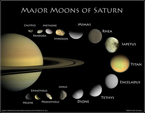 how many rings of saturn how many moons does saturn which is the largest