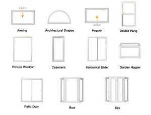 Photos of Window Glass Names