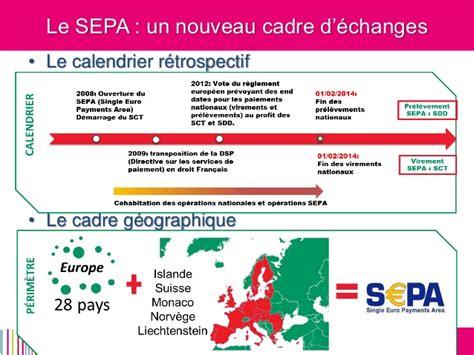 Letter Credit Upas Icd2015 Les Moyens De Paiement Credit Agricole