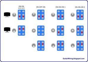 the guitar wiring diagrams and tips how a dpdt switch works dpdt in guitars