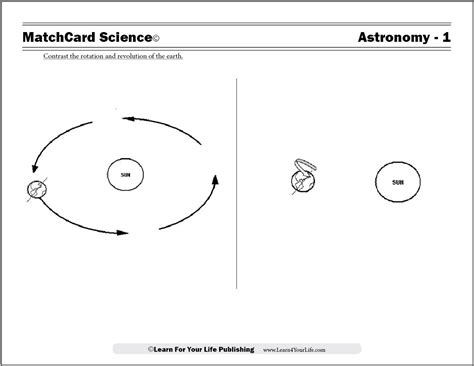 earth rotation coloring pages rotation and revolution of the earth new calendar