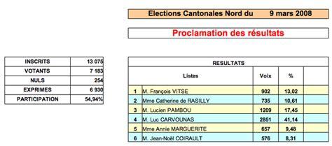 elections cantonales 224 alfortville les r 233 sultats