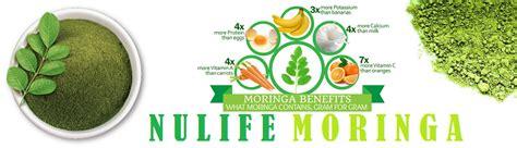 Nulife Green Coffe Nulife Moringa Nulife Detox Tea nulife reseller marketing