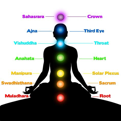 chakra colors what are chakras and how can they benefit you peaceful