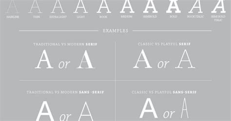 font design terms type 101 font styles explained in simple terms by ashlee