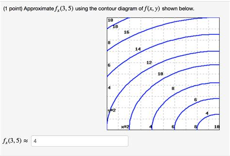how to draw contour diagrams contour diagram calculator gallery how to guide and refrence
