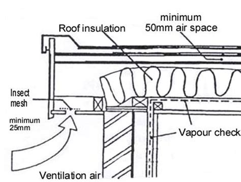 A Cross Section Of Gable Roof Roof Re Covering Flat Low Slope Roof Conversion To
