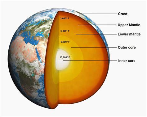 earth crust wallpaper the big fat heretic debunction junction article 2