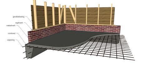 tuinhuis plaatsen op beton betonvloer plaatsen uitleg en tips vloerbekleding
